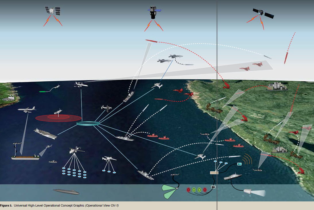 Naval Sea Systems Command Gt Home Gt Warfare Centers Gt Nswc