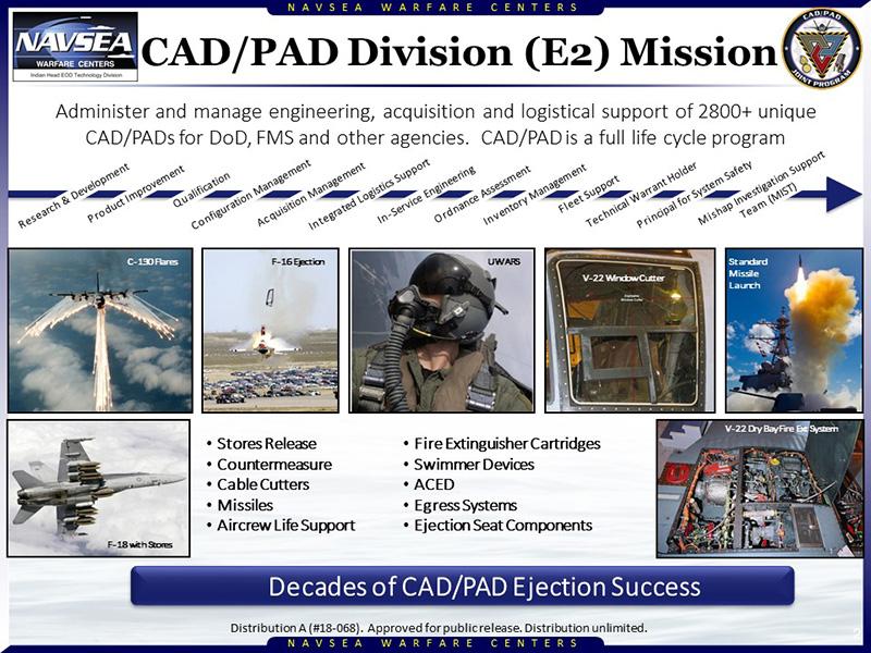 Naval Sea Systems Command > Home > Warfare Centers > NSWC