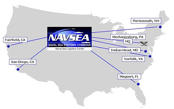 Naval Sea Systems mand Home Warfare Centers NUWC Keyport