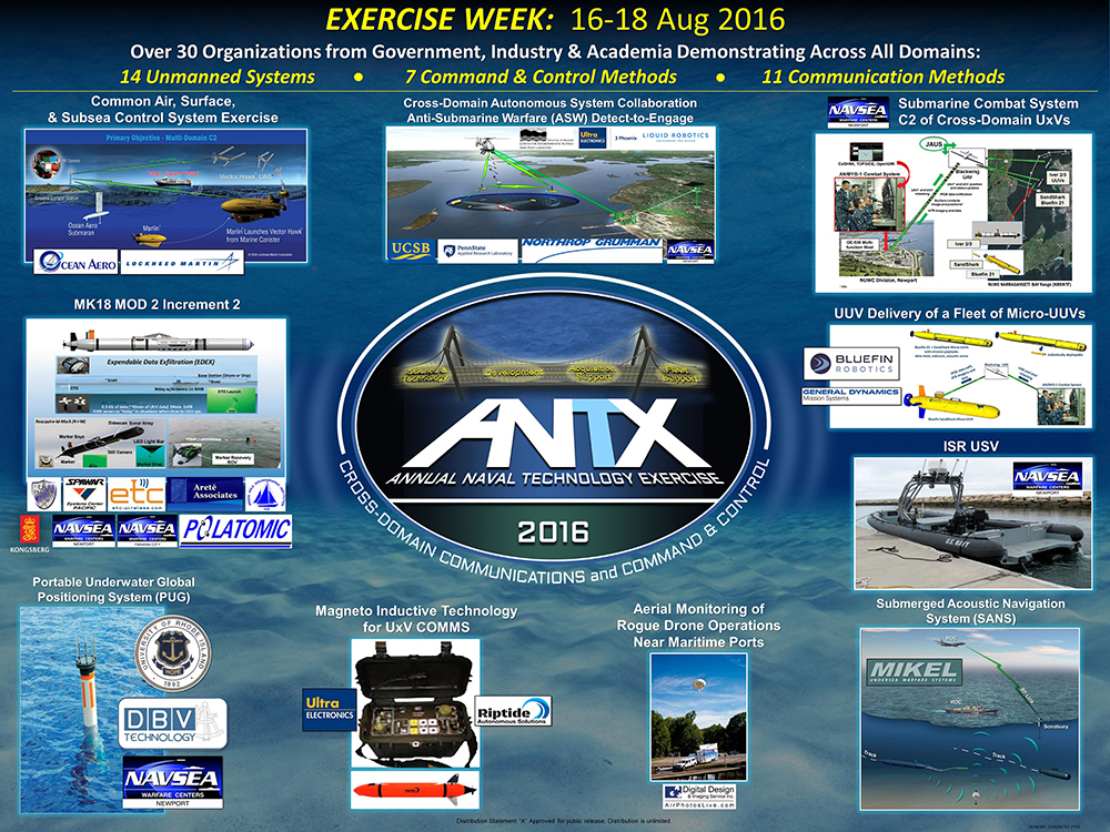 Antx 2016 Participants