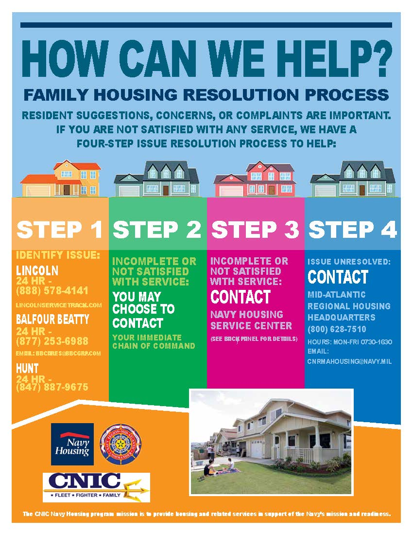 Family Housing Resolution Process graphic - click for more information