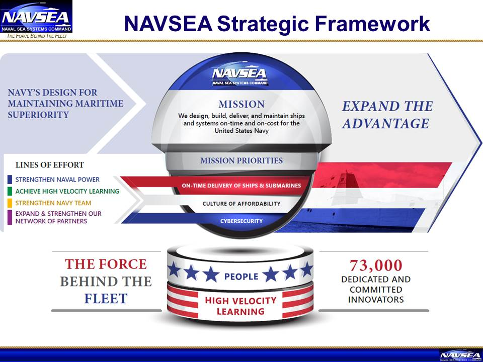 Strategic Framework graphic