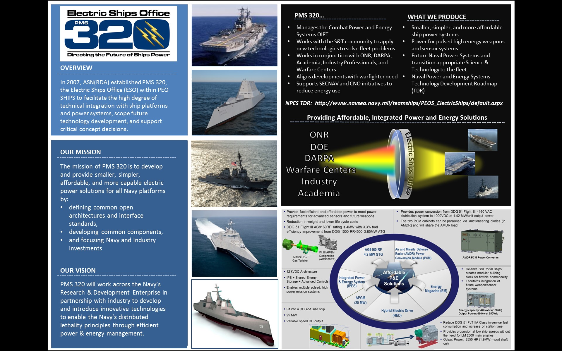 Naval Sea Systems Command Home Team Ships Peo Ships Electric Ships Office
